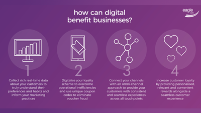 how does digital benefit business?