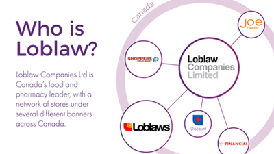 Who is Loblaw?